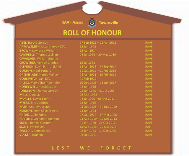 Honour Board Deceased